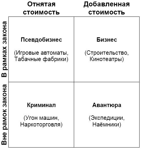 Статьи / Основы метасатанизма.