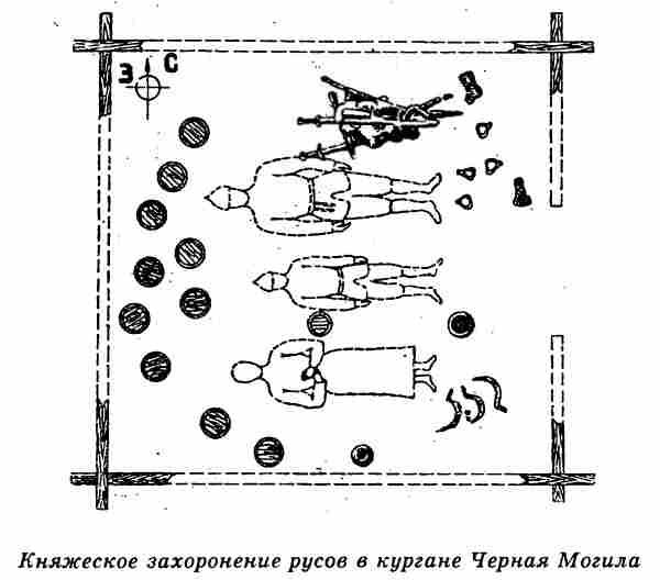 3. Россия в Средние века