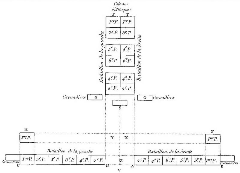 Рисунок внизу показывает полк