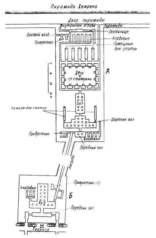 План заупокойных храмов