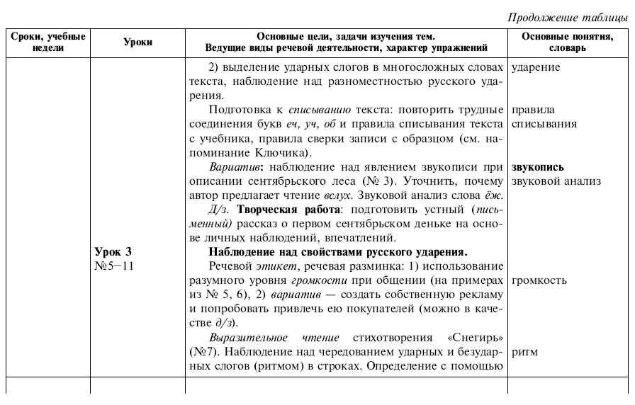 гдз сочинение по русскому языку про неряху