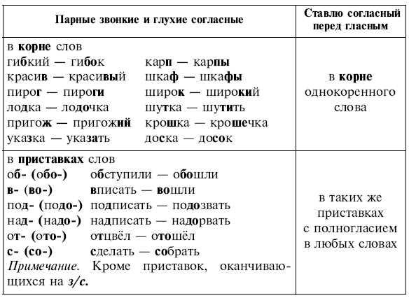 ПРОГРАММА КУРСА «РУССКИЙ ЯЗЫК»