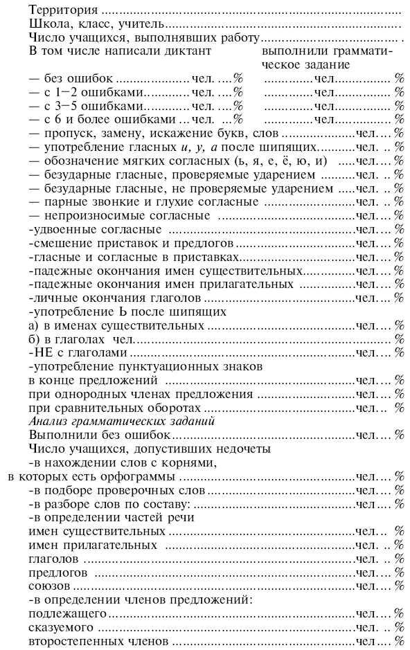 Итоговый контрольный диктант по русскому языку за 2 четверть во 2 классе умк планета знаний