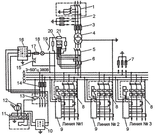 Электрическая схема КТП