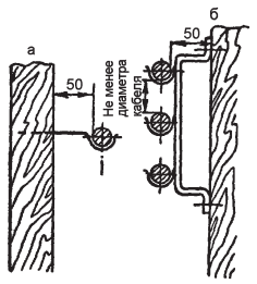 прокладка кабелей в производственных помещениях по стенам и конструкциям