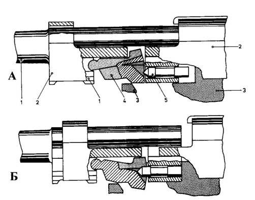 Схема работы системы запирания