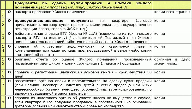 Водительская справка медицинская Ростов-на-Дону - клиника