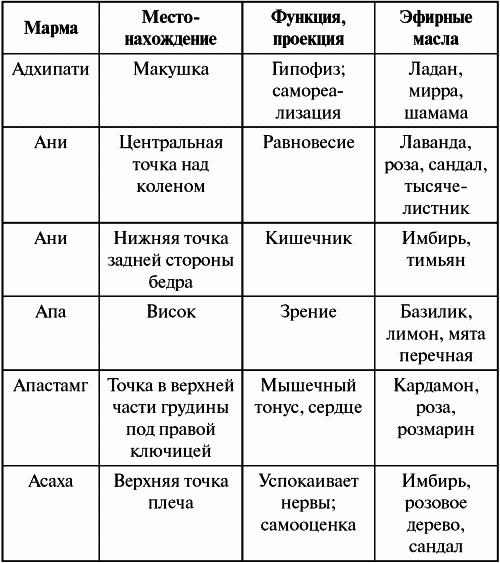 МАРМАТЕРАПИЯ Д.ФРОУЛИ С РАНАДЕ А ЛЕЛЕ СКАЧАТЬ БЕСПЛАТНО