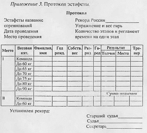 протокол соревнований по гиревому спорту образец img-1